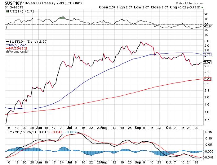 Asiens Börsen zumeist im Minus
