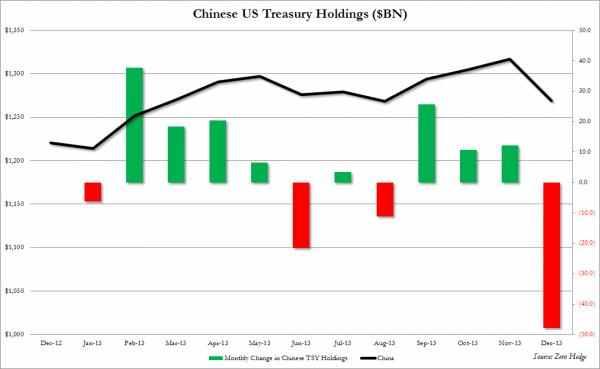 China TSY Holdings