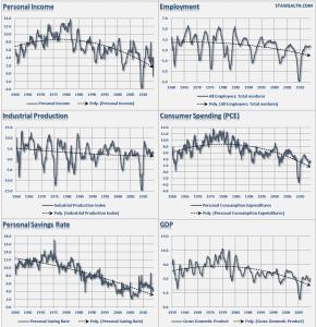 Panel-Economic-View-041514