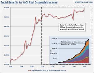Social-Benefits-PercentOfDPI-041514
