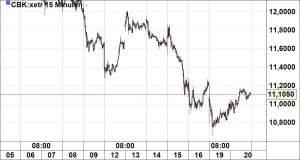Commerzbank2005