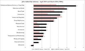 Jobs1