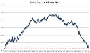 Jobs2Participation Rate April_0