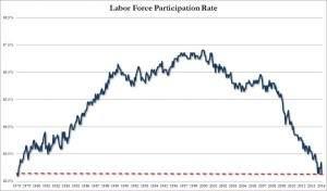Jobs2Participation Rate April_0