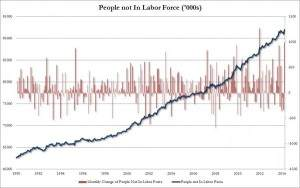 Jobs3Not in Labor Force_0