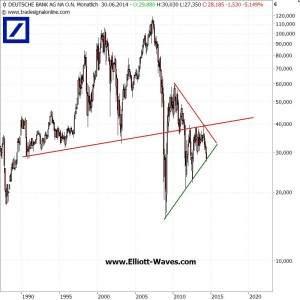 DeutscheBank1106Teil1