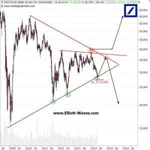 DeutscheBank1106Teil2
