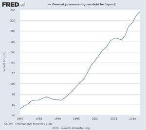 japan4verschuldung