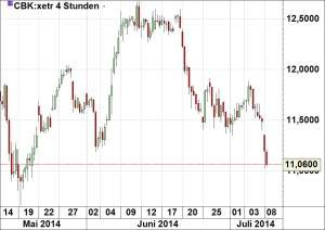 Commerzbank0807