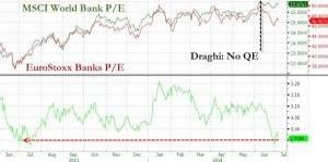 Eurobanken0707