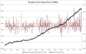 US-Arbeitsmarkt2