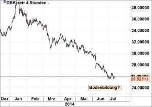 deutsche bank 0907