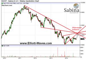 Sabina2