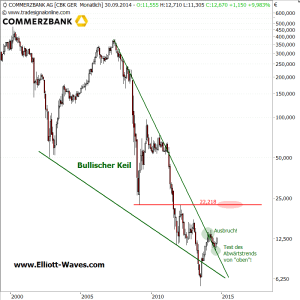 commerzbank1