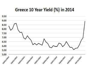 Griechenland 10-jährige