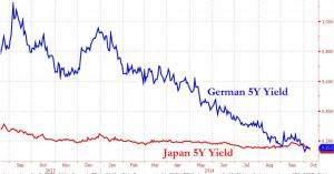 Japan-Deutschland
