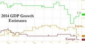 Konjunkturerwartung