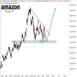 Amazon-d1