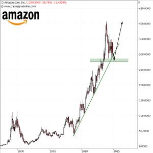 Amazon-m1