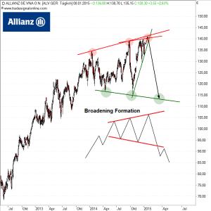 Allianz-d2