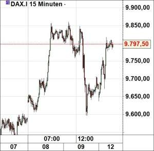 Dax120115