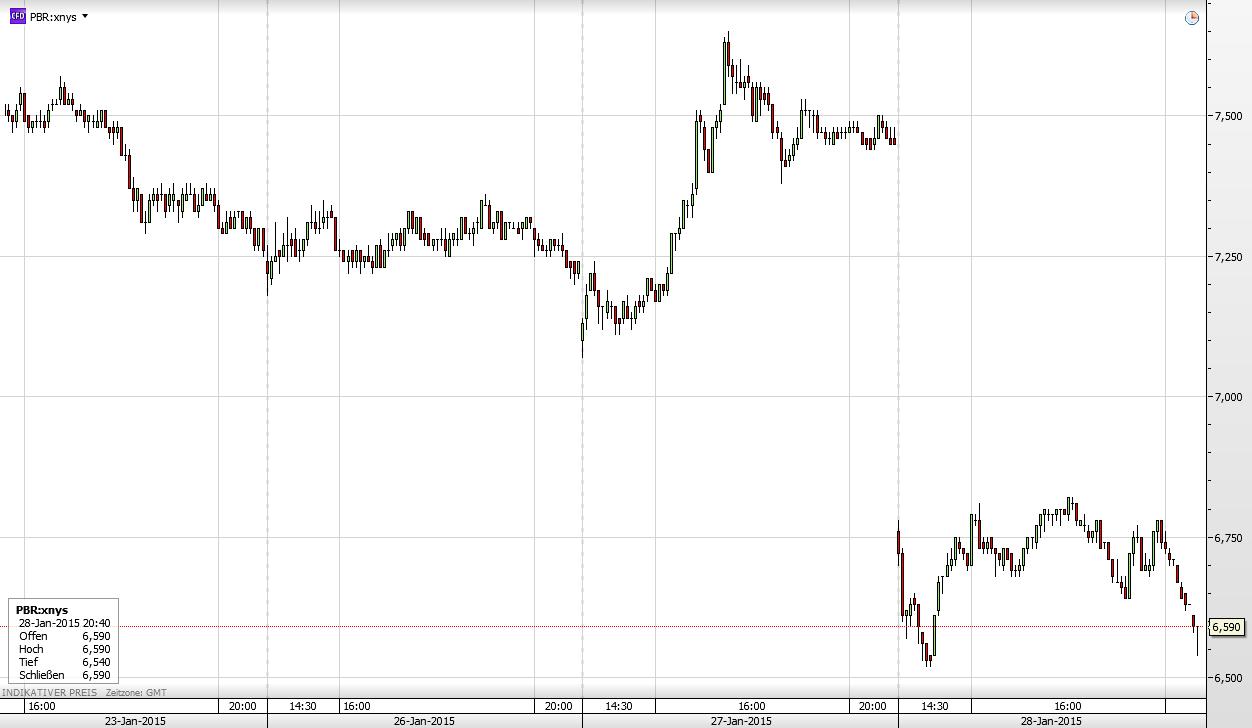 Petrobras1