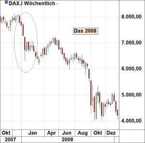 dax2008