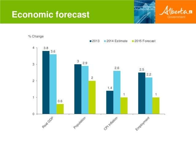 201415-third-quarter-fiscal-update-and-economic-statement-8-638