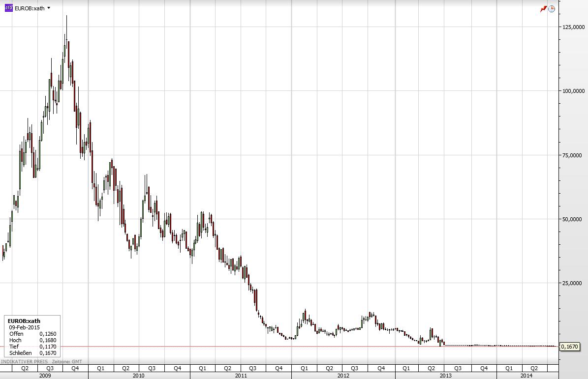 eurobank2