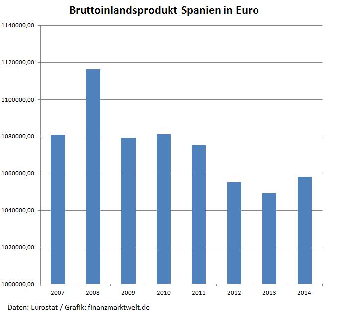 momentane wirtschaftliche lage deutschland
