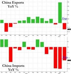 ChinaImporteExporte