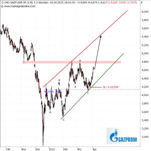 Gazprom-020415-d2