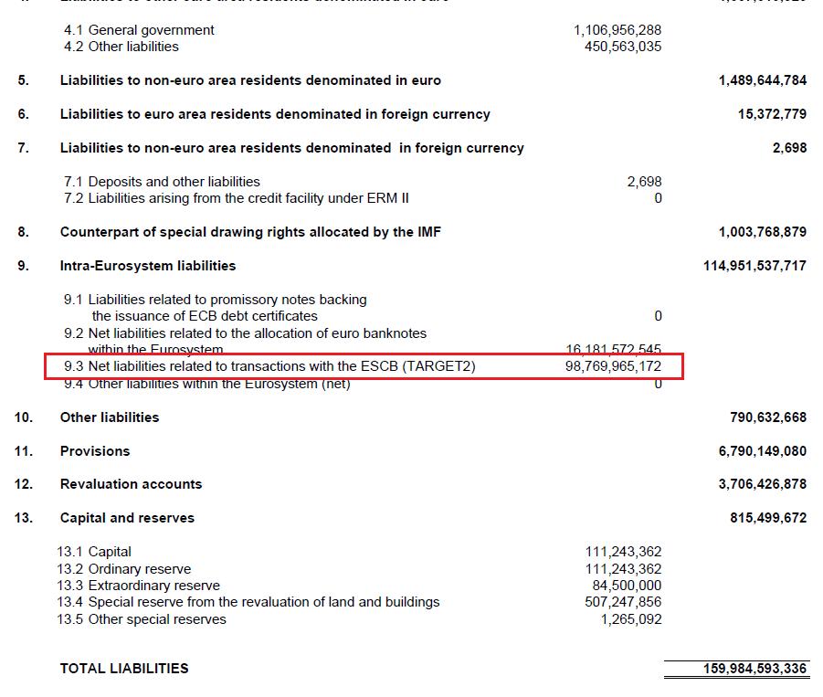 Griechenland Target2 Schulden