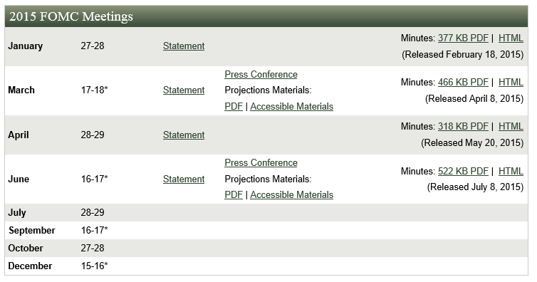 Fed FOMC Meeting Calendar