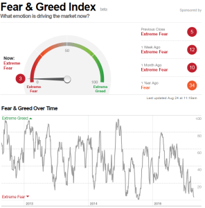CNNFearGreed210815