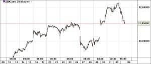 Deutsche Bank 040815