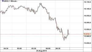 Dow Jones 250815
