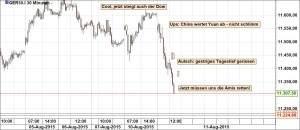 Erkenntnisprozesse von Dax-Investoren