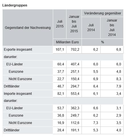 Importe Exporte
