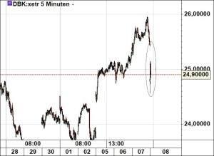 Deutsche Bank 081015