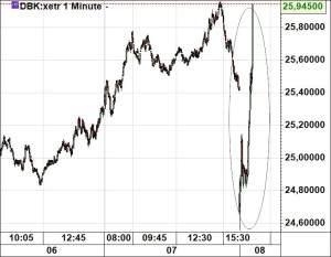Deutsche Bank 0810152