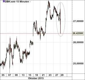 Deutsche Bank 291015