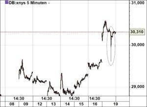 Deutsche Bank201015