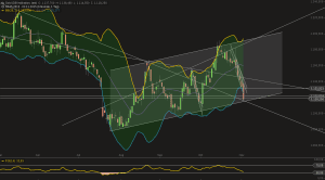 chart-03112015-2106-Gold