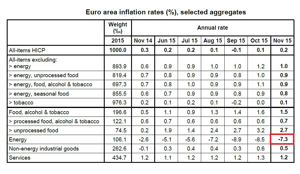 Inflation Aufteilung