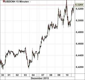 usdcnh1112153