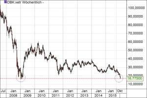 Deutsche Bank2101162