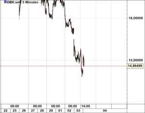 Deutsche Bank 040216