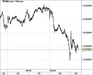 Deutsche Bank 0902162