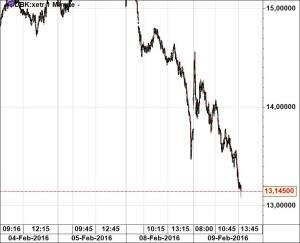 Deutsche Bank 0902163